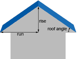 Roof_pitch-Calculator